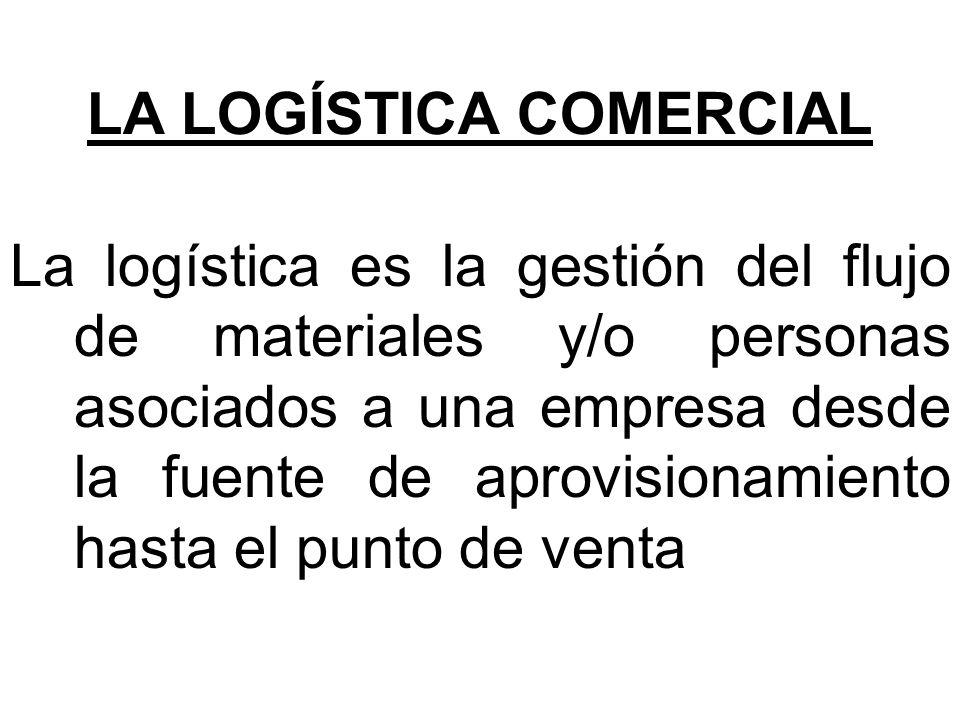 LA LOGÍSTICA COMERCIAL La logística es la gestión del flujo de materiales y/o personas asociados a una empresa desde la fuente de aprovisionamiento hasta el punto de venta