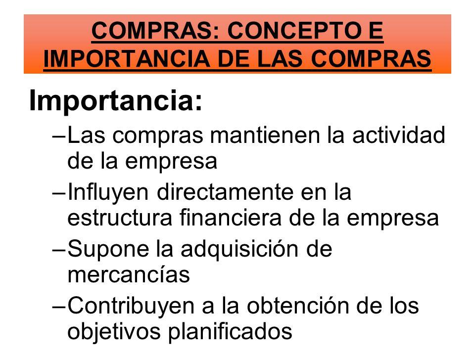 Importancia: –Las compras mantienen la actividad de la empresa –Influyen directamente en la estructura financiera de la empresa –Supone la adquisición de mercancías –Contribuyen a la obtención de los objetivos planificados COMPRAS: CONCEPTO E IMPORTANCIA DE LAS COMPRAS