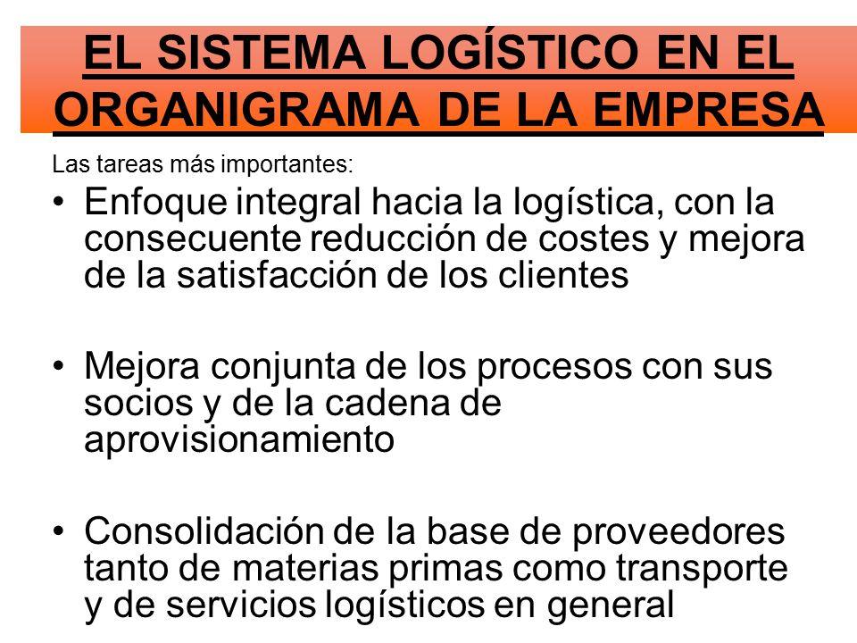 Las tareas más importantes: Enfoque integral hacia la logística, con la consecuente reducción de costes y mejora de la satisfacción de los clientes Mejora conjunta de los procesos con sus socios y de la cadena de aprovisionamiento Consolidación de la base de proveedores tanto de materias primas como transporte y de servicios logísticos en general EL SISTEMA LOGÍSTICO EN EL ORGANIGRAMA DE LA EMPRESA