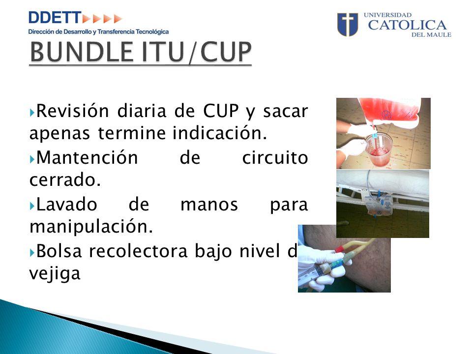  Revisión diaria de CUP y sacar apenas termine indicación.