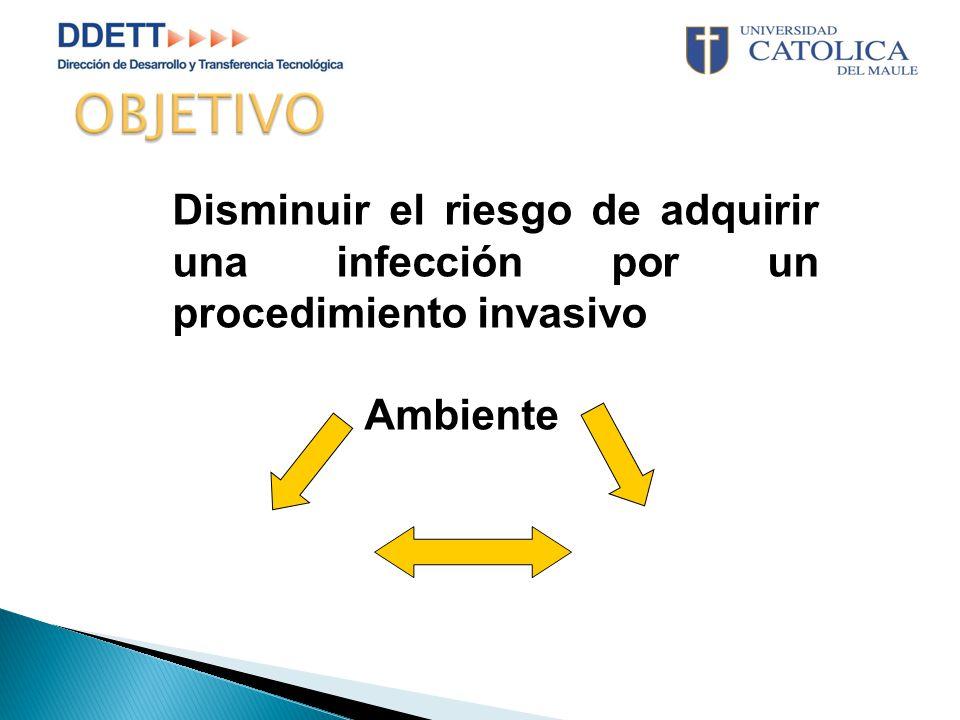 Operador Paciente Disminuir el riesgo de adquirir una infección por un procedimiento invasivo Ambiente
