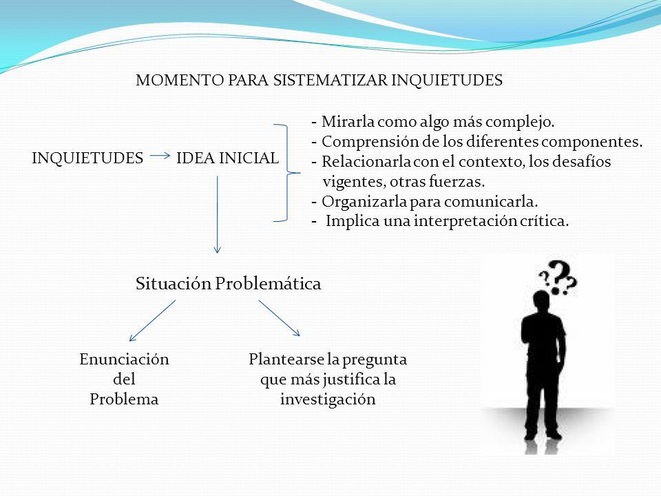 MOMENTO PARA SISTEMATIZAR INQUIETUDES INQUIETUDES IDEA INICIAL - Mirarla como algo más complejo.