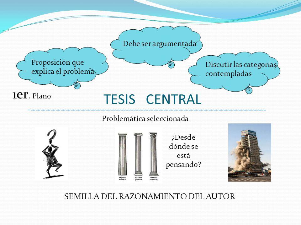 TESIS CENTRAL Problemática seleccionada Proposición que explica el problema Debe ser argumentada Discutir las categorías contempladas 1er.
