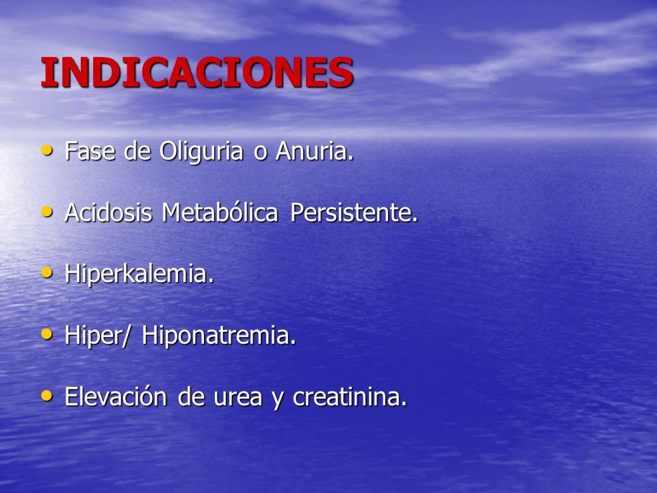 INDICACIONES Fase de Oliguria o Anuria. Fase de Oliguria o Anuria. Acidosis Metabólica Persistente. Acidosis Metabólica Persistente. Hiperkalemia. Hip