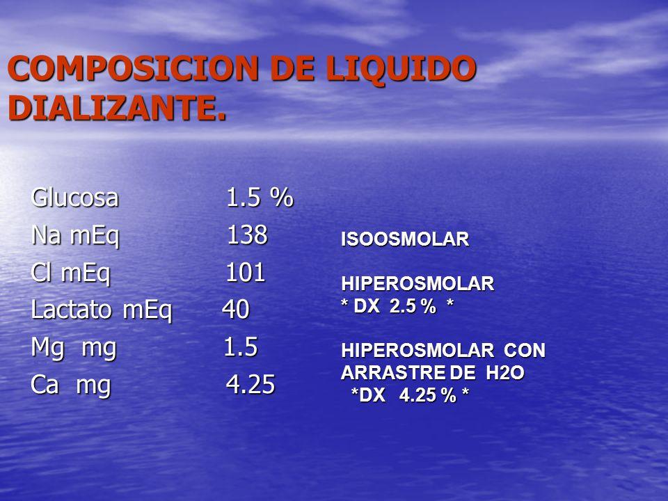 COMPOSICION DE LIQUIDO DIALIZANTE. Glucosa 1.5 % Na mEq 138 Cl mEq 101 Lactato mEq 40 Mg mg 1.5 Ca mg 4.25 ISOOSMOLARHIPEROSMOLAR * DX 2.5 % * HIPEROS