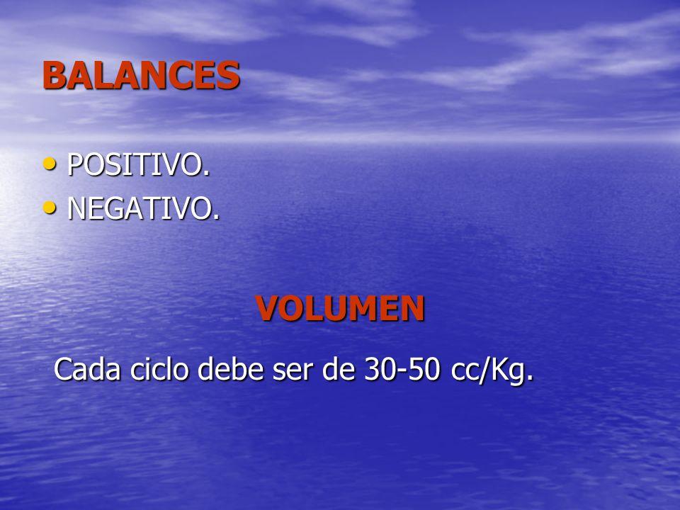 BALANCES POSITIVO. POSITIVO. NEGATIVO. NEGATIVO.VOLUMEN Cada ciclo debe ser de 30-50 cc/Kg. Cada ciclo debe ser de 30-50 cc/Kg.