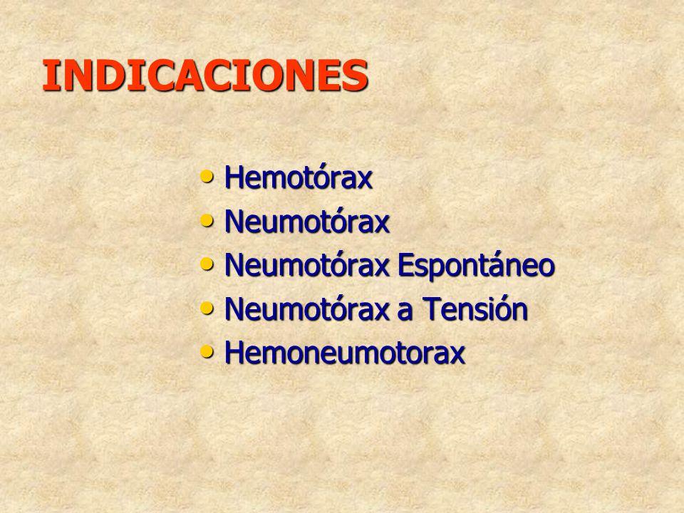 INDICACIONES Hemotórax Hemotórax Neumotórax Neumotórax Neumotórax Espontáneo Neumotórax Espontáneo Neumotórax a Tensión Neumotórax a Tensión Hemoneumo