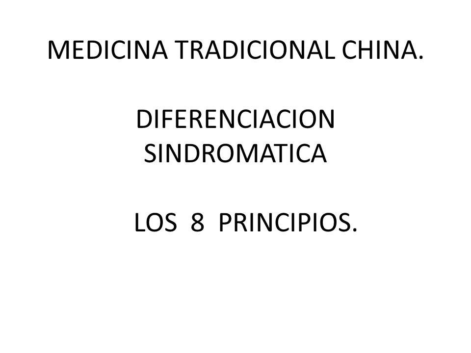 MEDICINA TRADICIONAL CHINA. DIFERENCIACION SINDROMATICA LOS 8 PRINCIPIOS.
