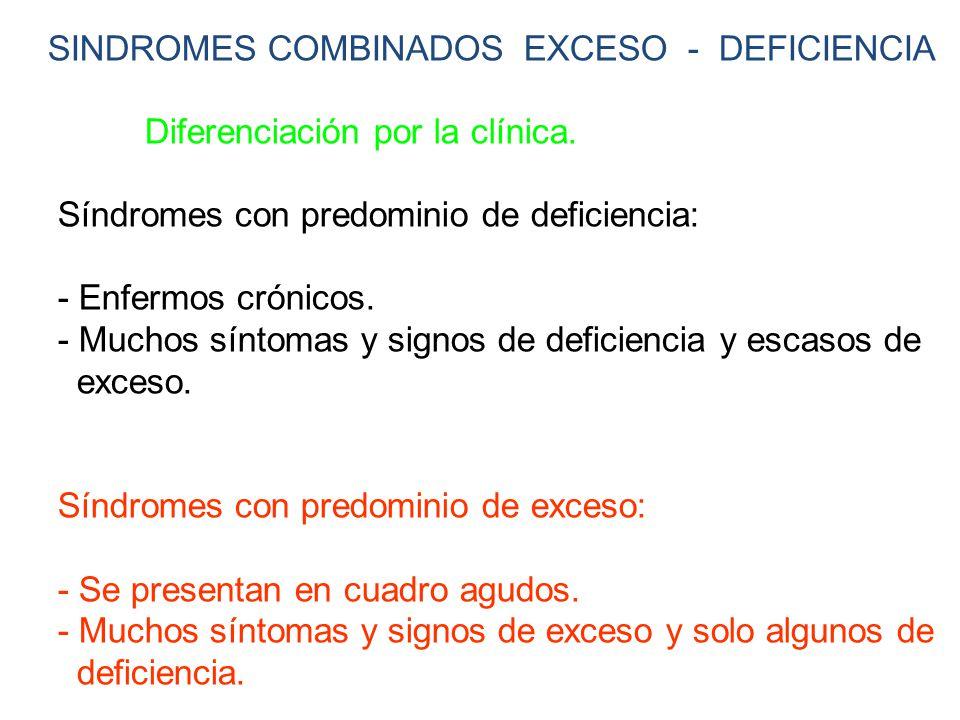 SINDROMES COMBINADOS EXCESO - DEFICIENCIA Diferenciación por la clínica.