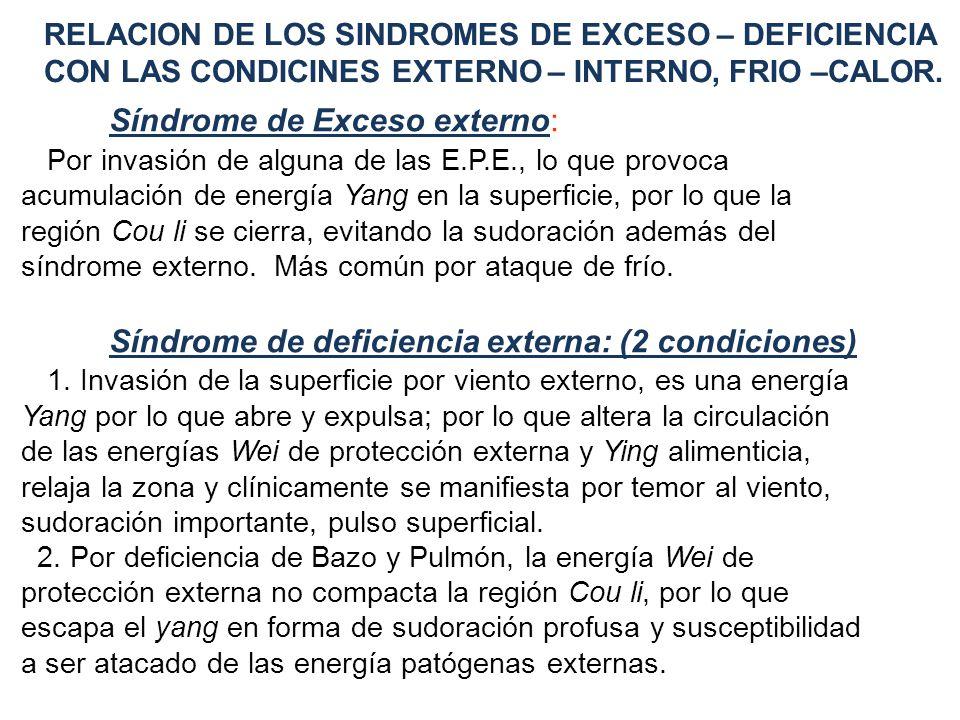 RELACION DE LOS SINDROMES DE EXCESO – DEFICIENCIA CON LAS CONDICINES EXTERNO – INTERNO, FRIO –CALOR.