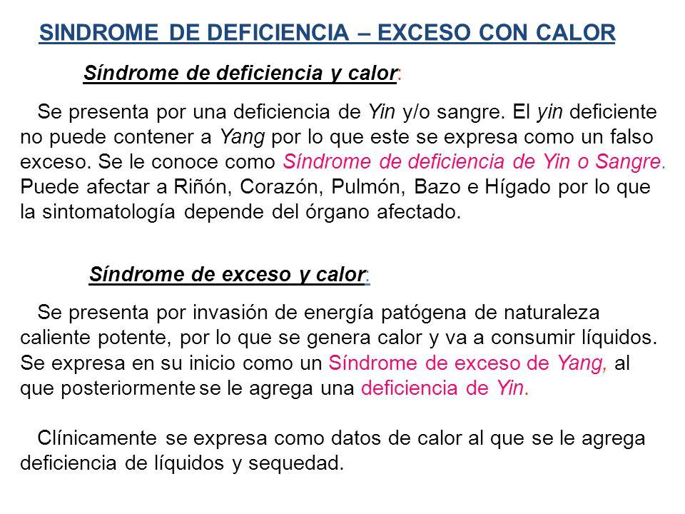 SINDROME DE DEFICIENCIA – EXCESO CON CALOR Síndrome de deficiencia y calor: Se presenta por una deficiencia de Yin y/o sangre.