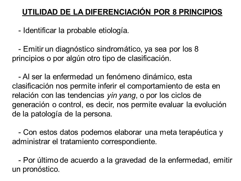 UTILIDAD DE LA DIFERENCIACIÓN POR 8 PRINCIPIOS - Identificar la probable etiología.