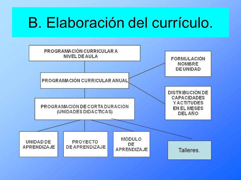 B. Elaboración del currículo. Talleres.