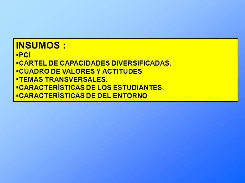 INSUMOS :  PCI  CARTEL DE CAPACIDADES DIVERSIFICADAS.