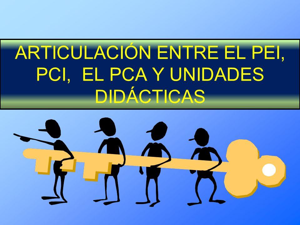 ARTICULACIÓN ENTRE EL PEI, PCI, EL PCA Y UNIDADES DIDÁCTICAS