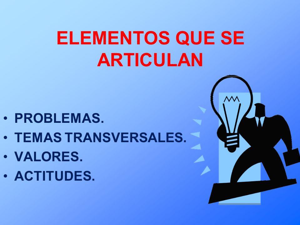 ELEMENTOS QUE SE ARTICULAN PROBLEMAS. TEMAS TRANSVERSALES. VALORES. ACTITUDES.