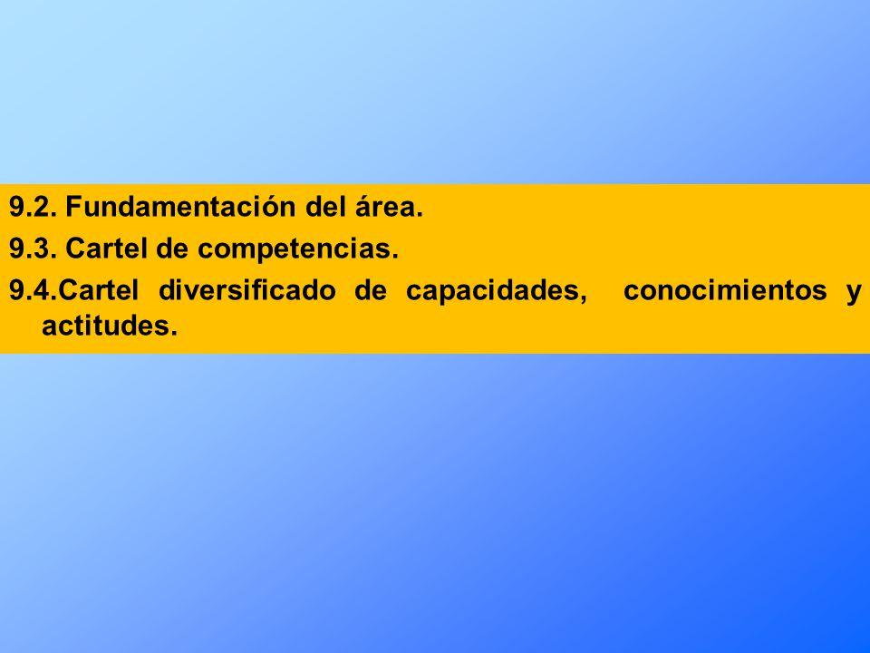 AREA: ORGANIZADORCOMPETENCIA POR CICLO 3 AÑOS4 AÑOS5 AÑOS CAPACIDAD Y CONOCIMIENTO ACTITUDES