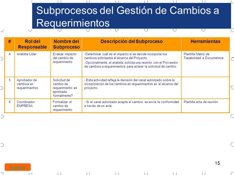 1 Gracias Proceso de Gestión de Cambios a Requerimientos. - ppt ...