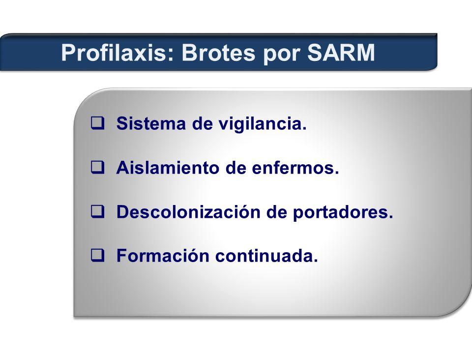 Profilaxis: Brotes por SARM  Sistema de vigilancia.