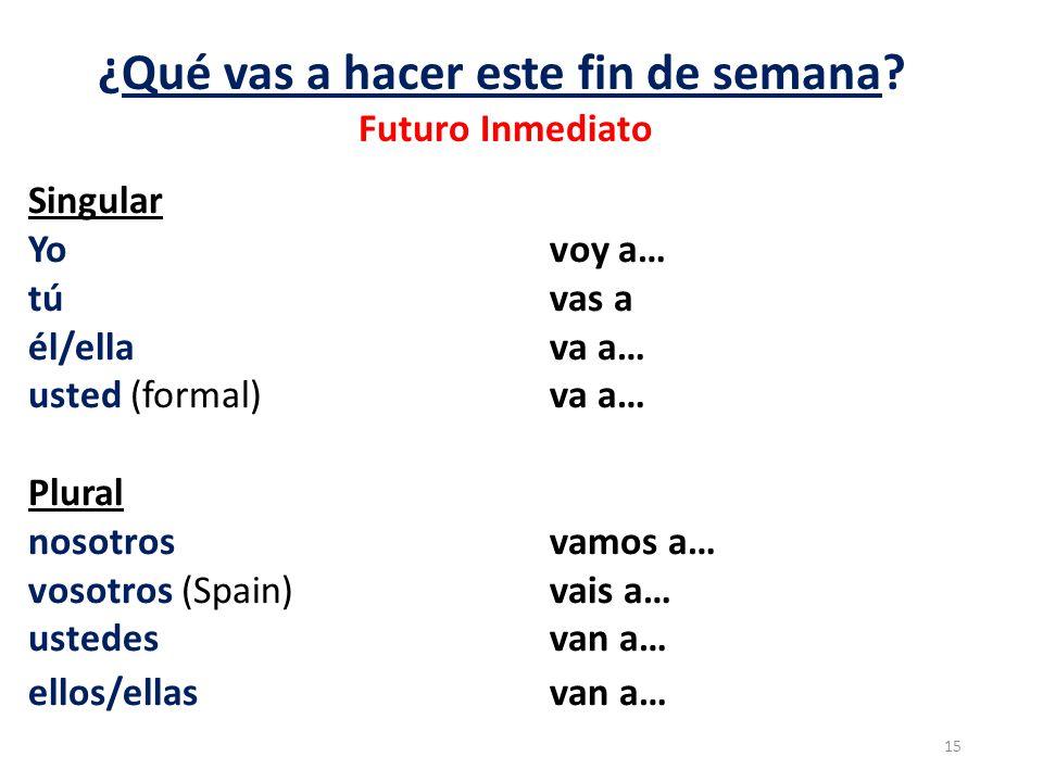 15 Singular Yovoy a… túvas a él/ellava a… usted (formal) va a… Plural nosotrosvamos a… vosotros (Spain) vais a… ustedesvan a… ellos/ellasvan a… ¿Qué vas a hacer este fin de semana.