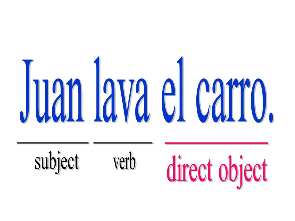 Direct object The person or thing that receives the action of the verb