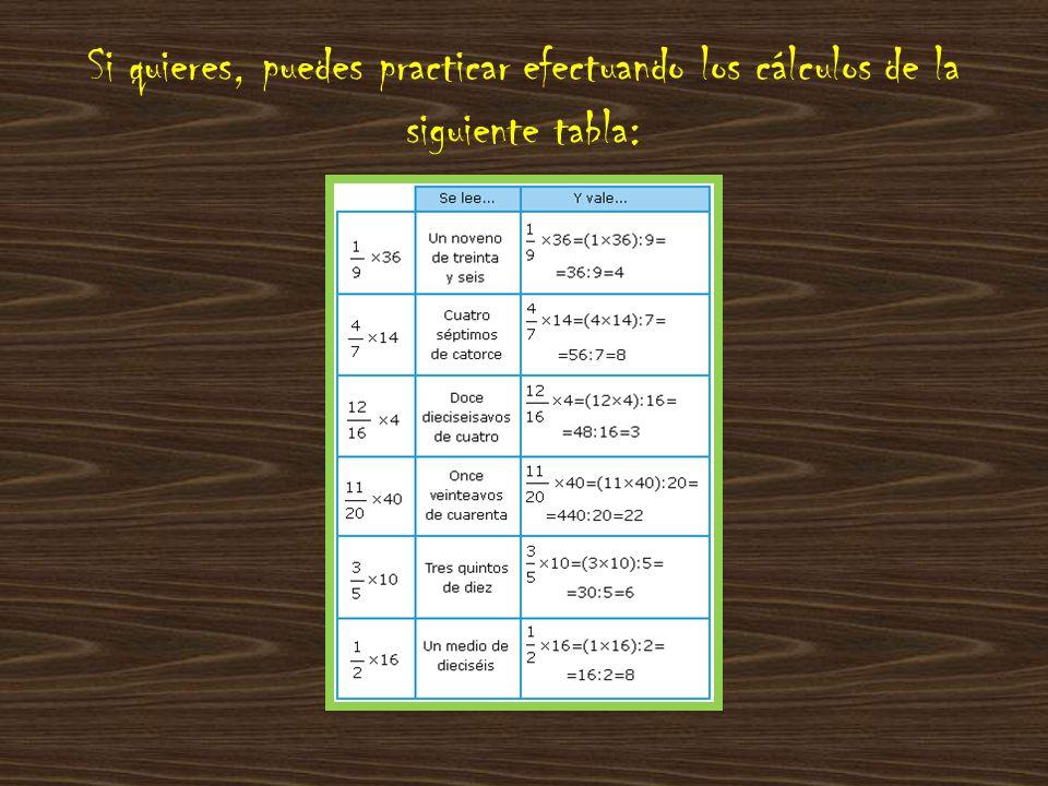 CLASES DE FRACCIONES Hay dos clases o tipos de fracciones: Las fracciones propias: son aquellas en las que el numerador es menor que el denominador (su cociente es un número menor que la unidad); por ejemplo: