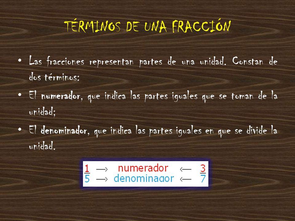 REPRESENTACIÓN DE FRACCIONES Podemos representar una fracción, por ejemplo, mediante un círculo, un rectángulo o un cuadrado: dividimos la figura en tantas partes iguales como indique el denominador y sombreamos tantas partes como indique el numerador.