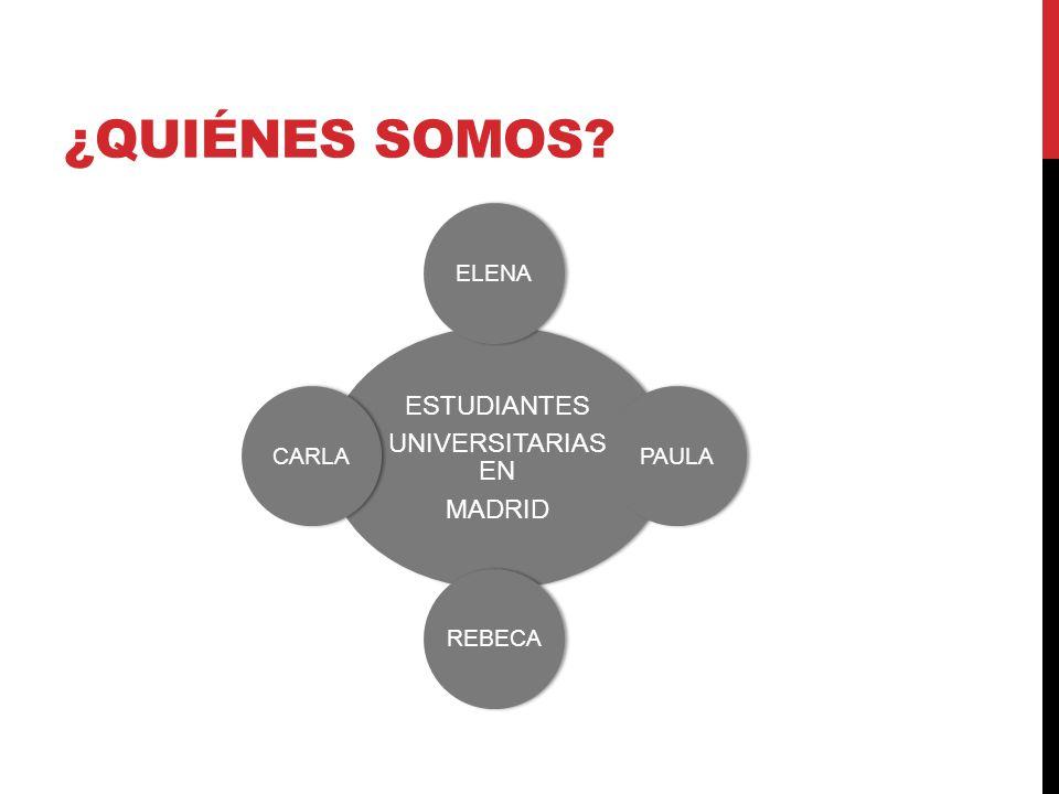 ¿QUIÉNES SOMOS? ESTUDIANTES UNIVERSITARIAS EN MADRID ELENAPAULAREBECACARLA