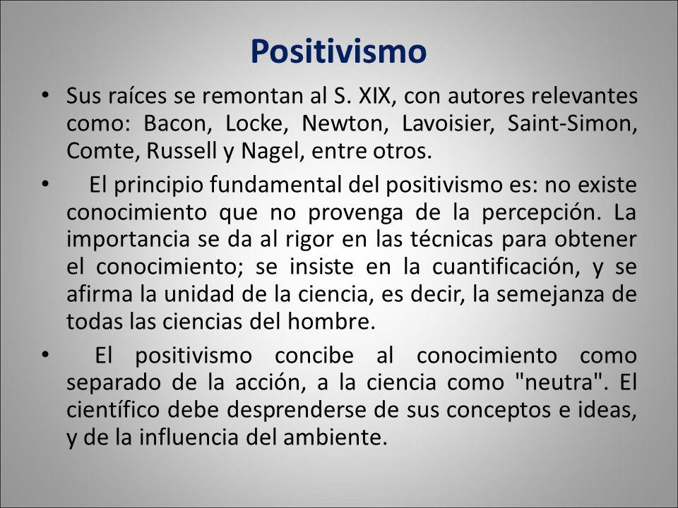 Positivismo Sus raíces se remontan al S.