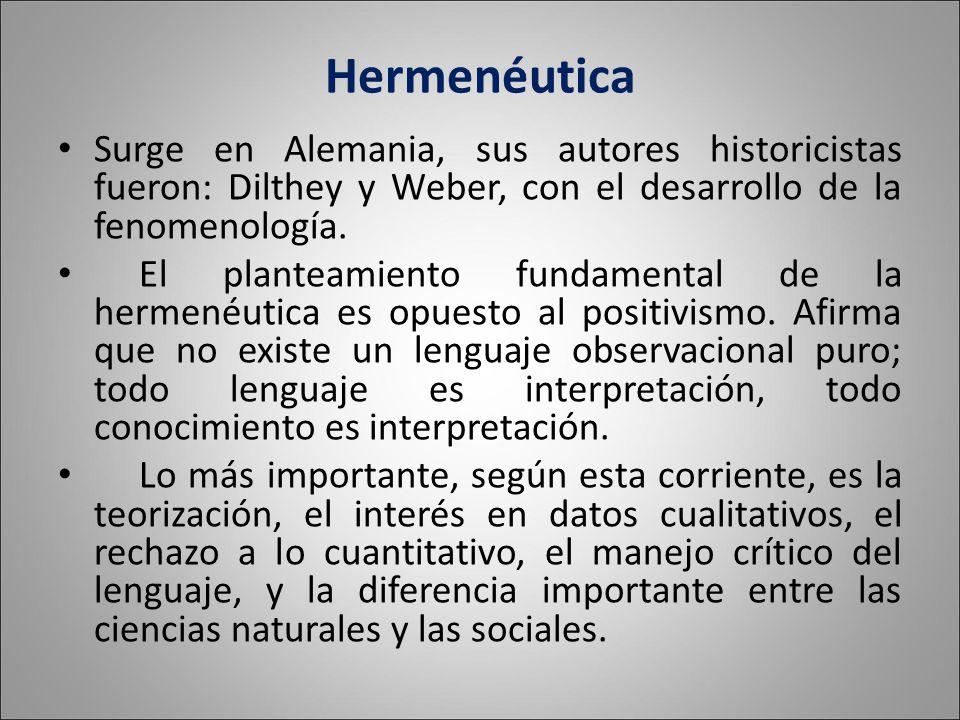 Hermenéutica Surge en Alemania, sus autores historicistas fueron: Dilthey y Weber, con el desarrollo de la fenomenología.