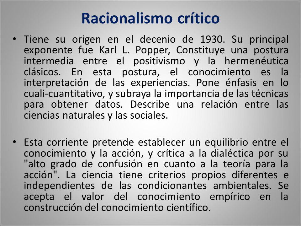 Racionalismo crítico Tiene su origen en el decenio de 1930.