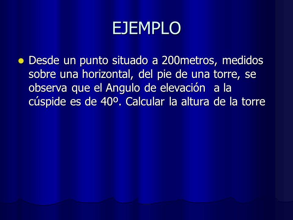 EJEMPLO Desde un punto situado a 200metros, medidos sobre una horizontal, del pie de una torre, se observa que el Angulo de elevación a la cúspide es de 40º.