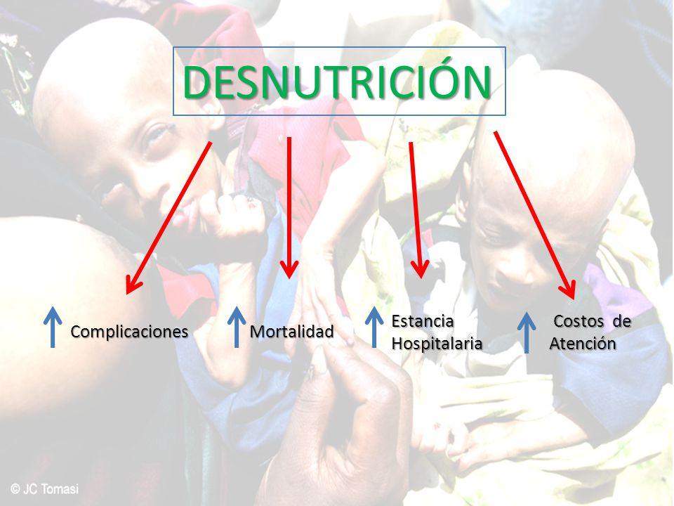 DESNUTRICIÓN ComplicacionesMortalidad EstanciaHospitalaria Costos de Costos deAtención