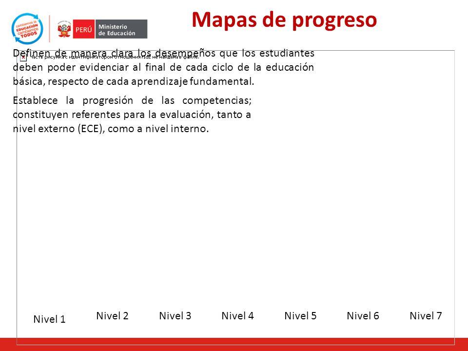 Nivel 1 Nivel 2Nivel 3Nivel 4Nivel 5Nivel 6Nivel 7 Mapas de progreso Establece la progresión de las competencias; constituyen referentes para la evaluación, tanto a nivel externo (ECE), como a nivel interno.