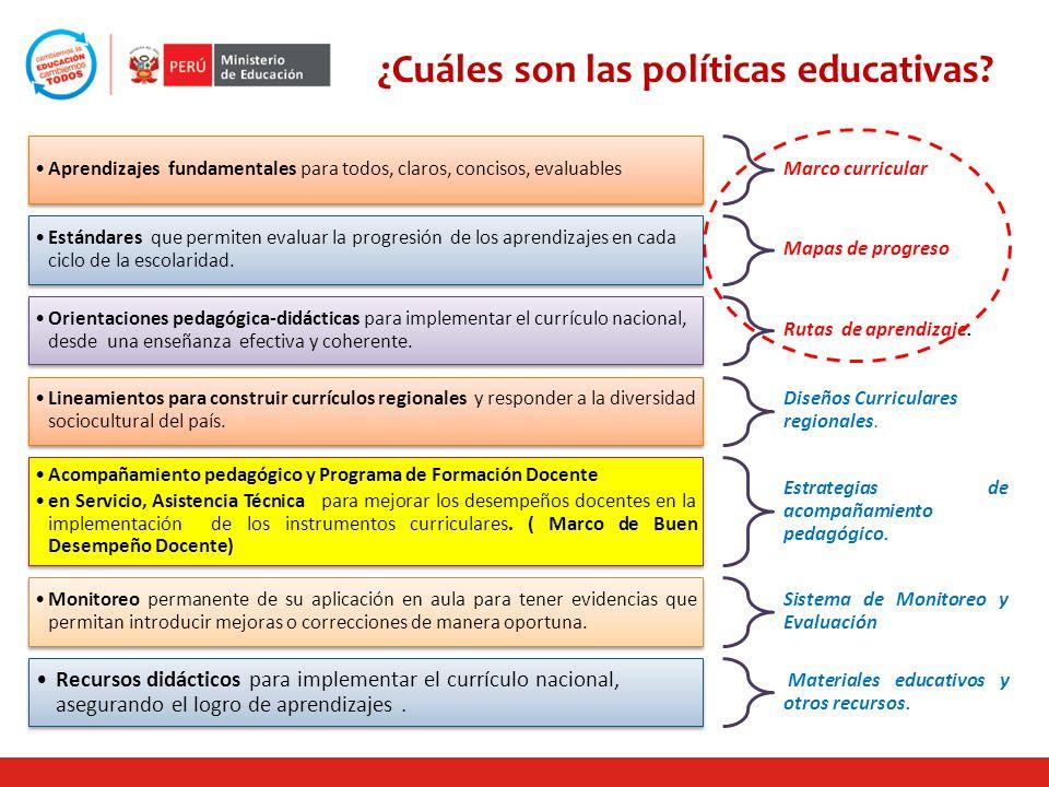 ¿Cuáles son las políticas educativas.