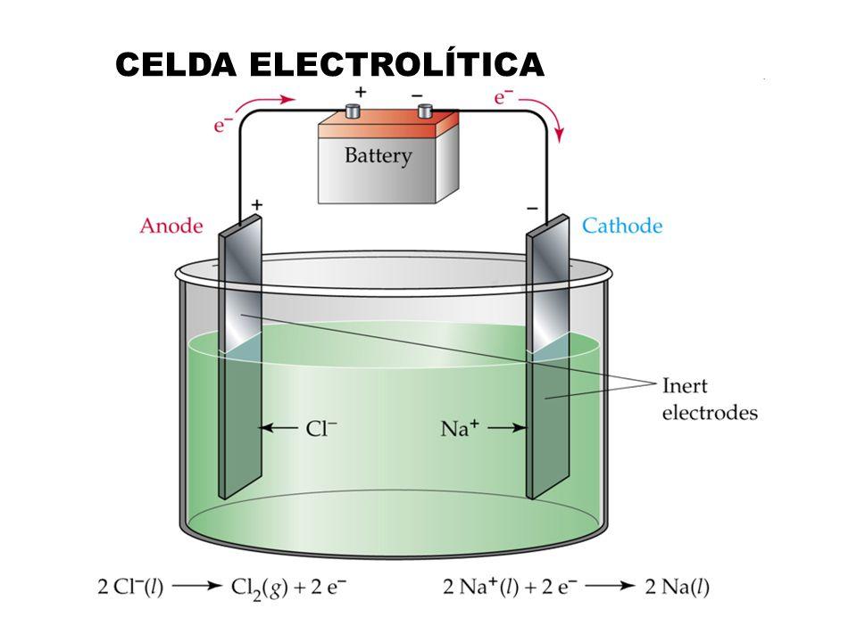 slide 23 Las palabras de la ciencia (II): ion, anión, catión y otras palabrejas eléctricas.