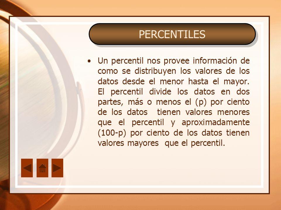 Un percentil nos provee información de como se distribuyen los valores de los datos desde el menor hasta el mayor. El percentil divide los datos en do