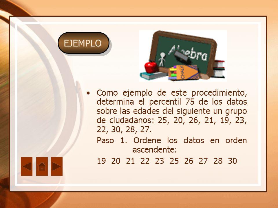 Como ejemplo de este procedimiento, determina el percentil 75 de los datos sobre las edades del siguiente un grupo de ciudadanos: 25, 20, 26, 21, 19,