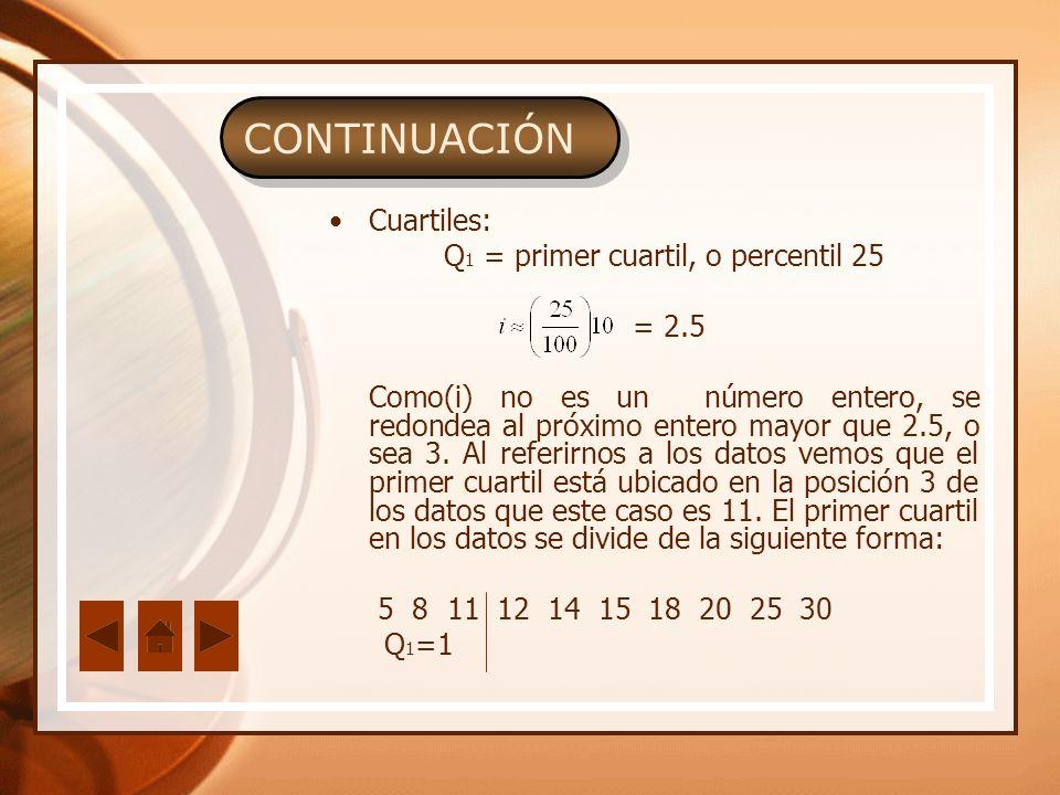 CONTINUACIÓN Cuartiles: Q 1 = primer cuartil, o percentil 25 = 2.5 Como(i) no es un número entero, se redondea al próximo entero mayor que 2.5, o sea