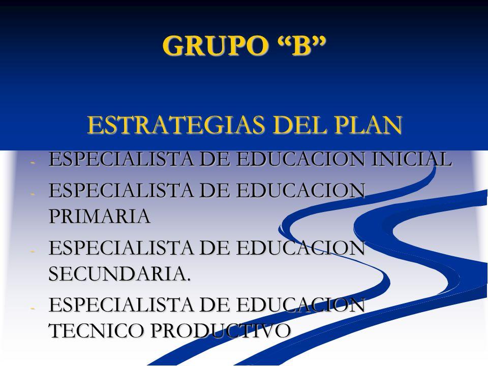 GRUPO B ESTRATEGIAS DEL PLAN - ESPECIALISTA DE EDUCACION INICIAL - ESPECIALISTA DE EDUCACION PRIMARIA - ESPECIALISTA DE EDUCACION SECUNDARIA.
