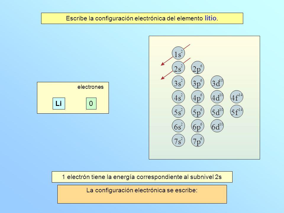 electrones restantes electrones 2 electrones tienen la energía correspondiente al subnivel 1s La configuración electrónica se escribe: 1s 2 2s 1 Li310 1 electrón tiene la energía correspondiente al subnivel 2s 2s 2 1s 2 3s 2 4s 2 5s 2 6s 2 7s 2 2p 6 3p 6 3d 10 4p 6 4d 10 4f 14 5p 6 5d 10 5f 14 6p 6 6d 10 7p 6 Escribe la configuración electrónica del elemento litio.