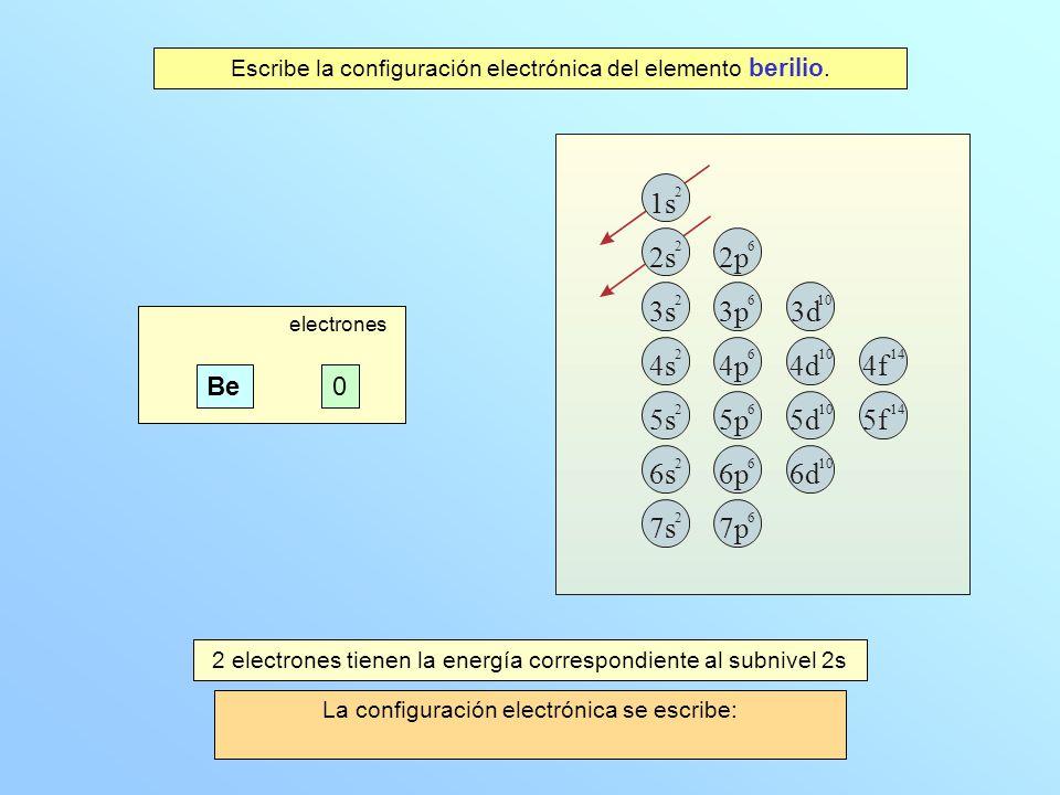 electrones restantes electrones 2 electrones tienen la energía correspondiente al subnivel 1s La configuración electrónica se escribe: 1s 2 2s 2 Be420 2 electrones tienen la energía correspondiente al subnivel 2s 2s 2 1s 2 3s 2 4s 2 5s 2 6s 2 7s 2 2p 6 3p 6 3d 10 4p 6 4d 10 4f 14 5p 6 5d 10 5f 14 6p 6 6d 10 7p 6 Escribe la configuración electrónica del elemento berilio.