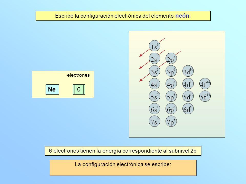 electrones restantes electrones 2 electrones tienen la energía correspondiente al subnivel 1s La configuración electrónica se escribe: 1s 2 2s 2 2p 6 Ne 2 electrones tienen la energía correspondiente al subnivel 2s6 electrones tienen la energía correspondiente al subnivel 2p 2s 2 1s 2 3s 2 4s 2 5s 2 6s 2 7s 2 2p 6 3p 6 3d 10 4p 6 4d 10 4f 14 5p 6 5d 10 5f 14 6p 6 6d 10 7p 6 10860 Escribe la configuración electrónica del elemento neón.
