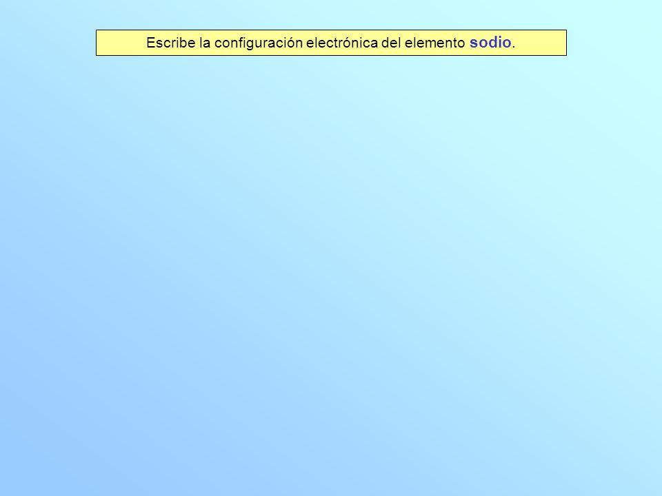 Escribe la configuración electrónica del elemento sodio.