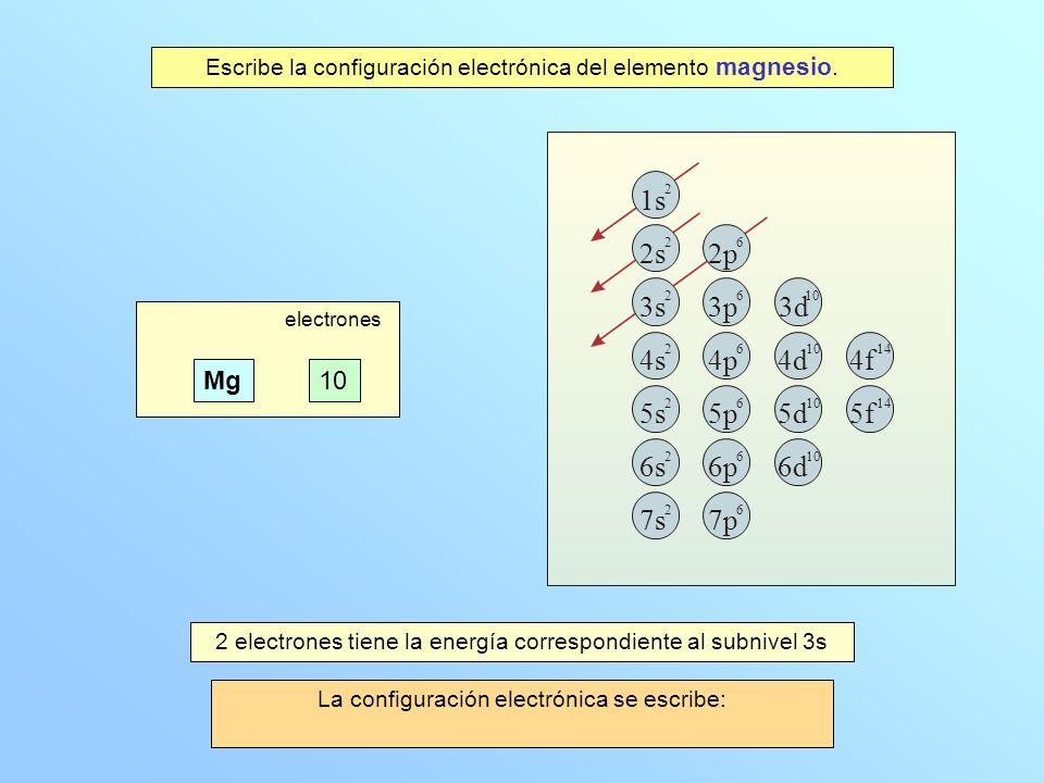 electrones restantes electrones 2 electrones tienen la energía correspondiente al subnivel 1s La configuración electrónica se escribe: 1s 2 2s 2 2p 6 3s 2 Mg 2 electrones tienen la energía correspondiente al subnivel 2s6 electrones tienen la energía correspondiente al subnivel 2p 2s 2 1s 2 3s 2 4s 2 5s 2 6s 2 7s 2 2p 6 3p 6 3d 10 4p 6 4d 10 4f 14 5p 6 5d 10 5f 14 6p 6 6d 10 7p 6 1282 2 electrones tiene la energía correspondiente al subnivel 3s 0 Escribe la configuración electrónica del elemento magnesio.