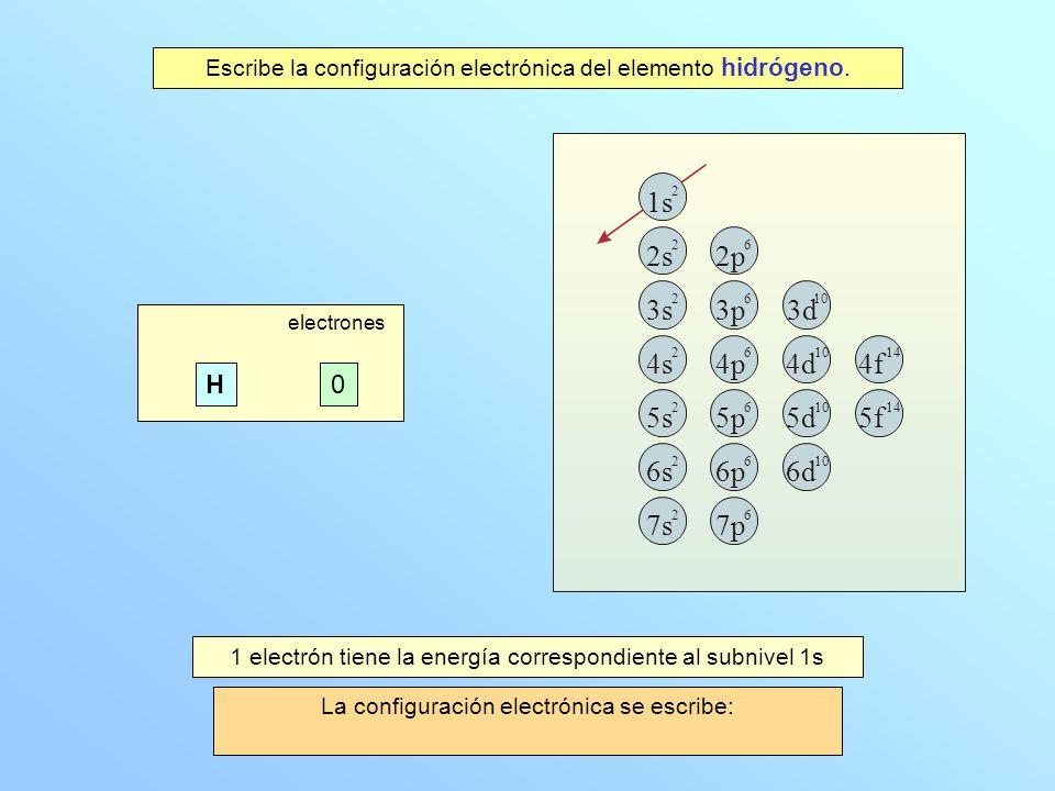 electrones restantes electrones 1 electrón tiene la energía correspondiente al subnivel 1s La configuración electrónica se escribe: 1s 1 H10 2s 2 1s 2 3s 2 4s 2 5s 2 6s 2 7s 2 2p 6 3p 6 3d 10 4p 6 4d 10 4f 14 5p 6 5d 10 5f 14 6p 6 6d 10 7p 6 Escribe la configuración electrónica del elemento hidrógeno.