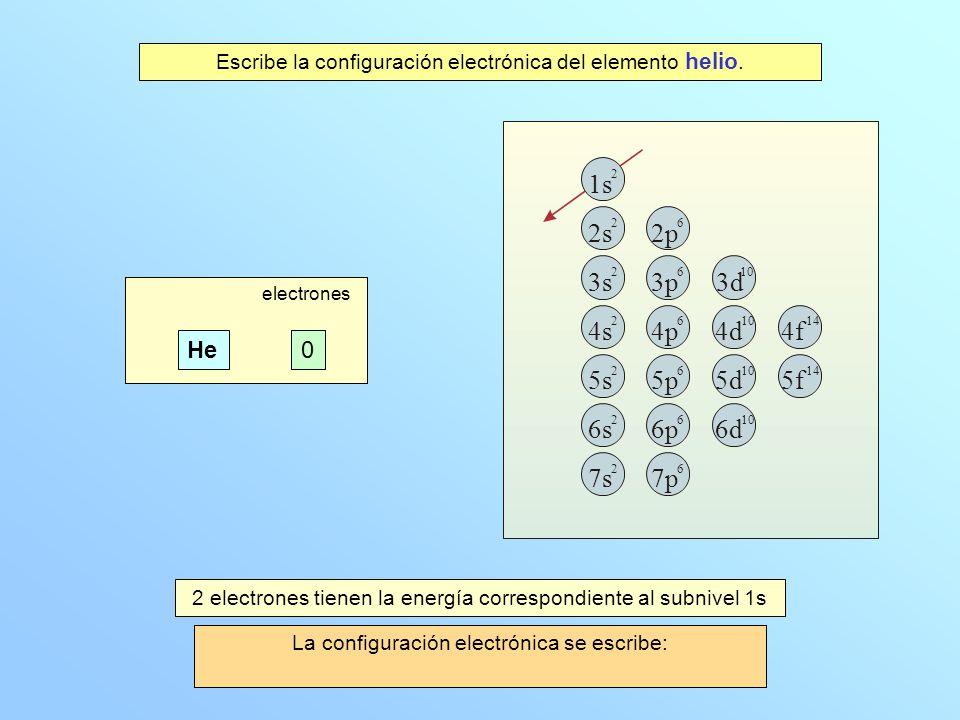 electrones restantes electrones 2 electrones tienen la energía correspondiente al subnivel 1s La configuración electrónica se escribe: 1s 2 He20 2s 2 1s 2 3s 2 4s 2 5s 2 6s 2 7s 2 2p 6 3p 6 3d 10 4p 6 4d 10 4f 14 5p 6 5d 10 5f 14 6p 6 6d 10 7p 6 Escribe la configuración electrónica del elemento helio.