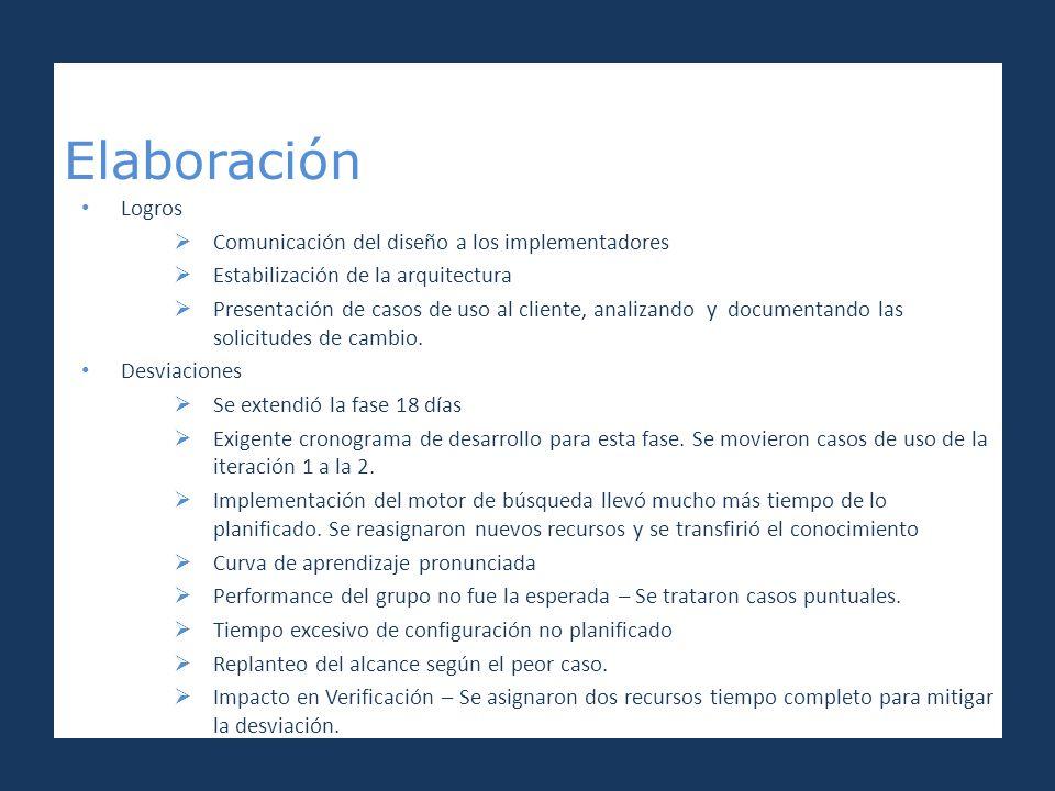 PROYECTO DE INGENIERÍA DE SOFTWARE PRESENTACIÓN FINAL GRUPO ppt ...