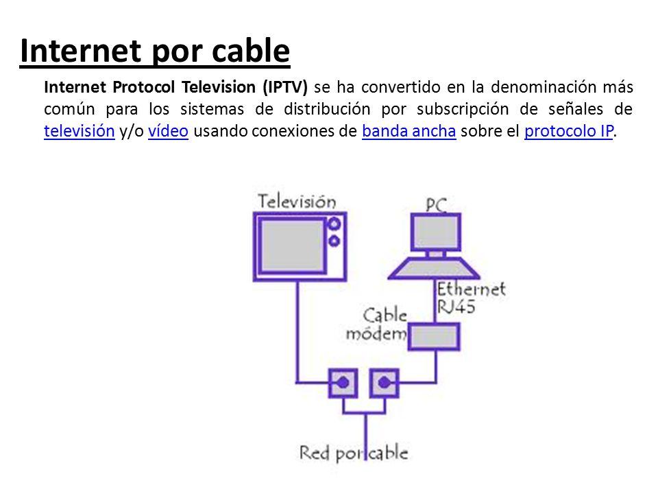 internet por linea telefonica: