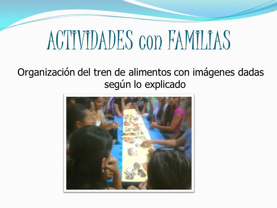 ACTIVIDADES con FAMILIAS Organización del tren de alimentos con imágenes dadas según lo explicado